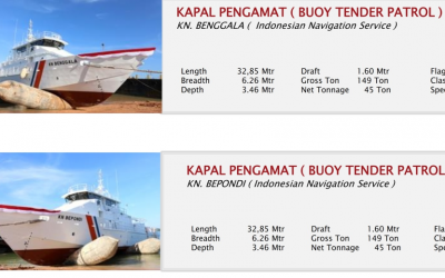 Citra Shipyard Tanjunguncang Luncurkan 2 Kapal Pengamat Perambuan